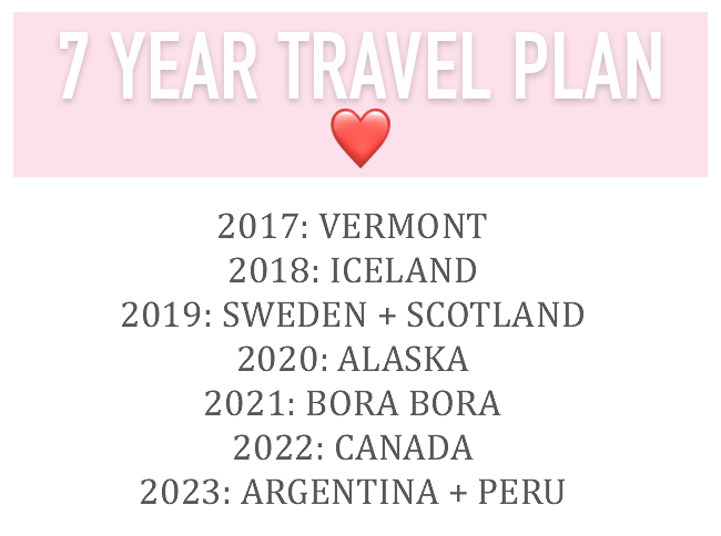 7 Year Travel Plan